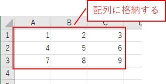3行3列の値を用意
