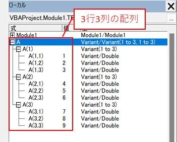CurrentRegionでセル範囲を配列に格納した結果