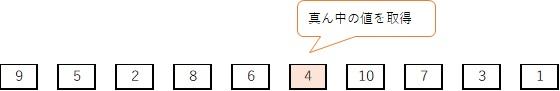 クイックソート手順:中央の値を決定する