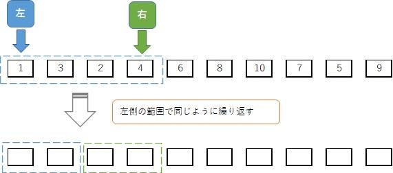 クイックソート手順:左側の範囲で並べ替えを繰り返す