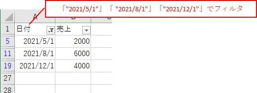 「2021/5/1」「2021/8/1」「2021/12/1」でフィルタ