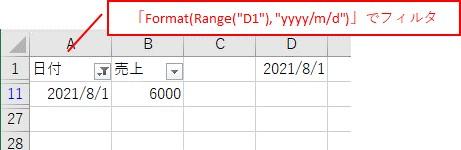表示形式を指定すると日付がフィルタできる