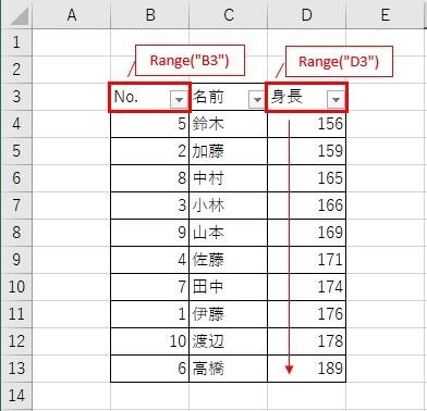 Excel VBAで昇順で並べ替えた結果です