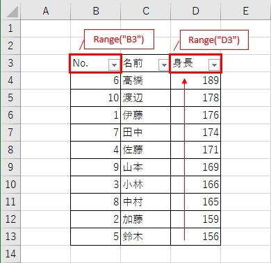 Excel VBAで降順で並べ替えた結果です