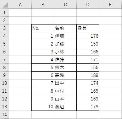 ワークシートの表