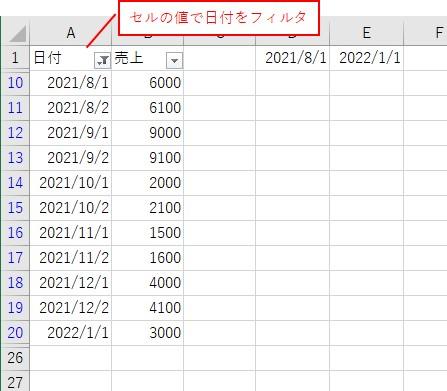 セルの値と比較演算子でフィルタできました