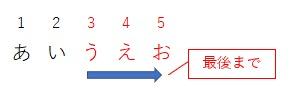 Midで文字列を任意の位置から最後までを切り出すイメージ