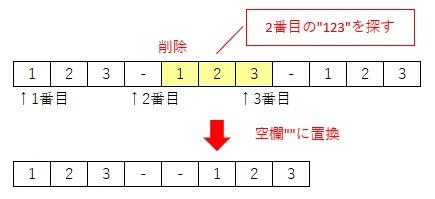 番号を指定して任意の文字列を削除するイメージ