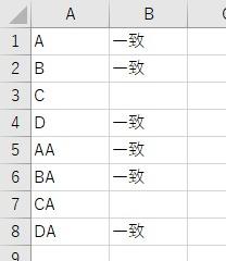 Or要素で判定した文字列から始まる文字列を判定した結果