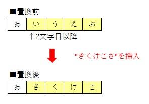 挿入文字数が大きい場合で位置のみ指定してMidで置換