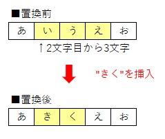 挿入文字数が小さい場合で位置と文字数を指定してMidで置換