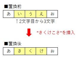 挿入文字数が大きい場合で位置と文字数を指定してMidで置換