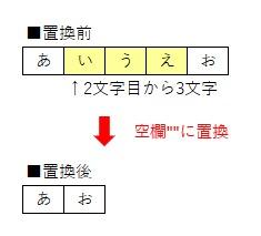 ワークシート関数Replaceで文字列を削除のイメージ