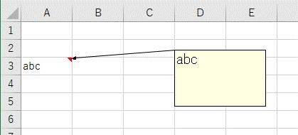 セルのコメントの左端を、セルD3の左端に合わせた結果
