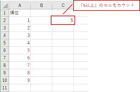「CountIf関数」で比較演算子を使う