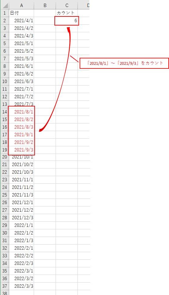 「CountIfs関数」で比較演算子を使う