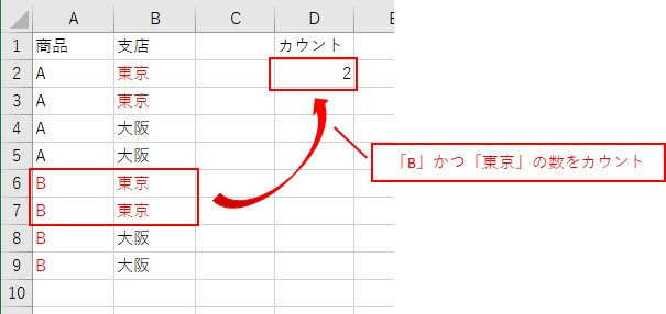 埋め込み数式で「CountIfs関数」を使う