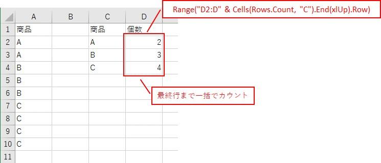 最終行までの条件一致したセルをカウント