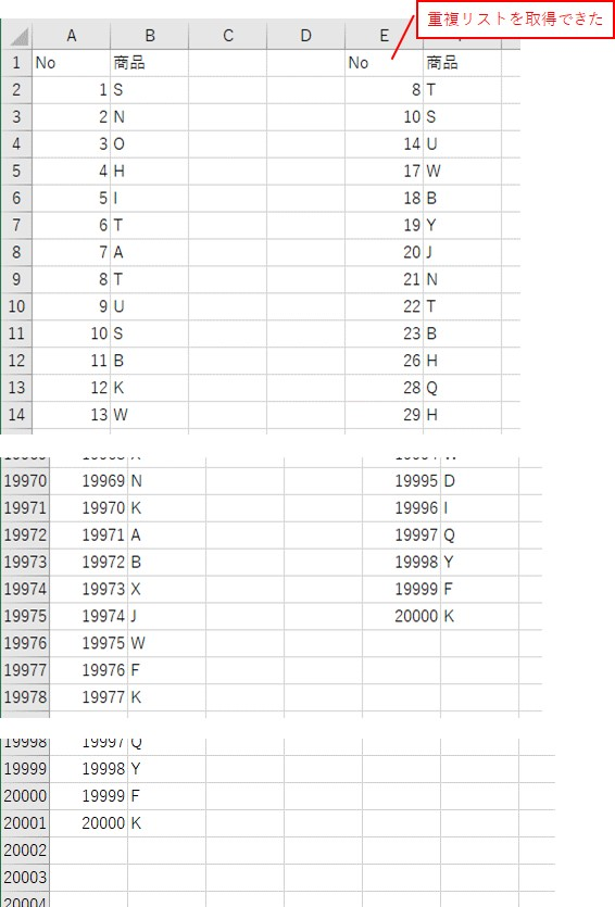 重複するデータを抽出した結果