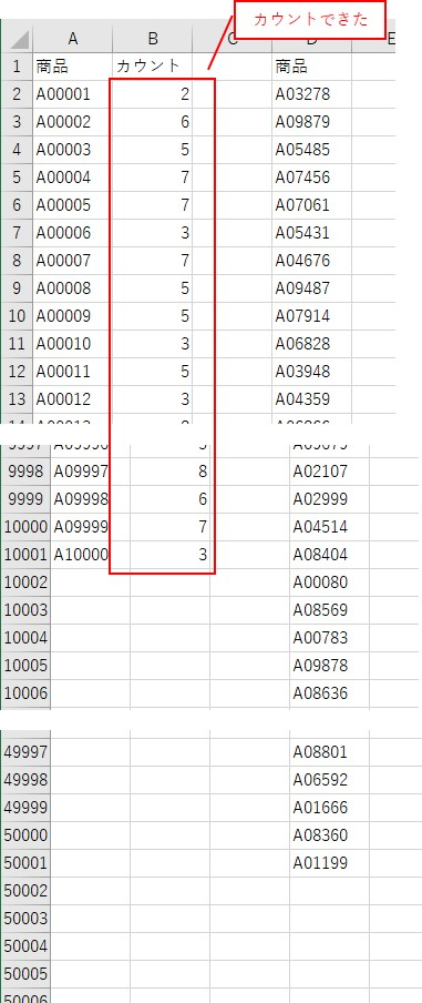 WorksheetFunctionでCountIf関数を使ってカウント