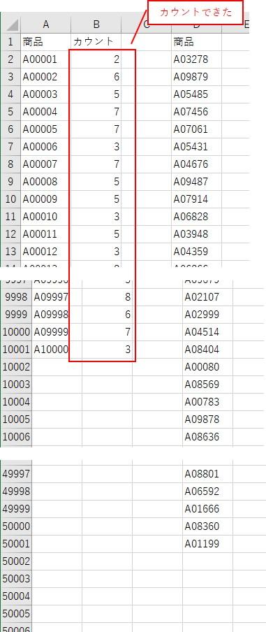 埋め込み数式でCountIf関数を使ってカウント