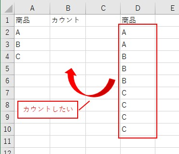 簡単な表を使う