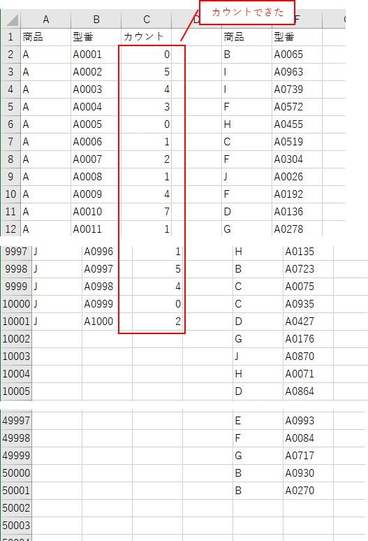 「Dictionary」で複数条件に一致するセルをカウント
