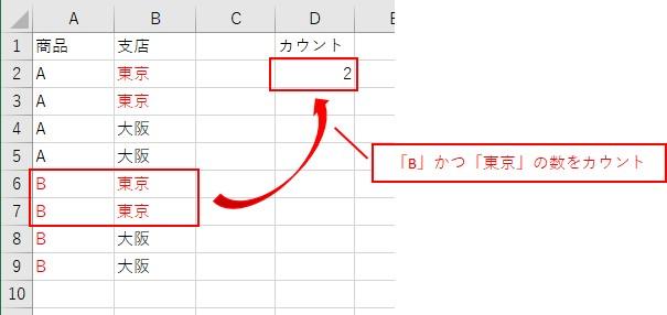 「B」と「東京」に一致するセルをカウント