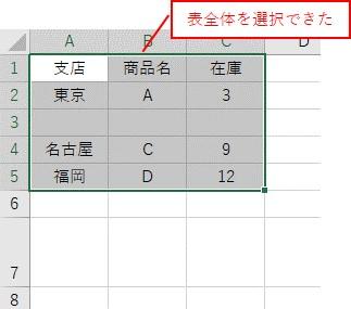 Endを使って表のセル範囲を取得した結果