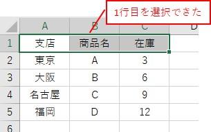 CurrentRegionで取得したセル範囲から1行目を取得した結果