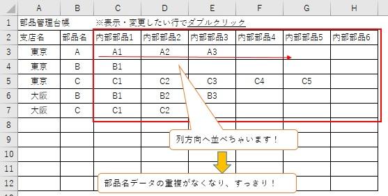 Excel VBAを活用した台帳