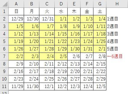 カレンダーで2020/2/5が年初めから何週目かを確認