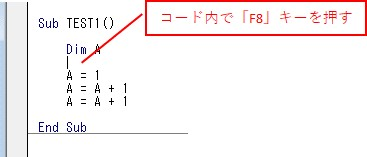 コード内で「F8」キーを押すことで「ステップイン」で実行できます