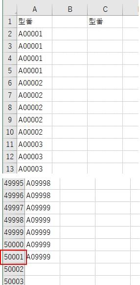 「50,001」行のデータを用意