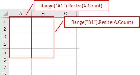 貼り付け先のセル範囲を指定する