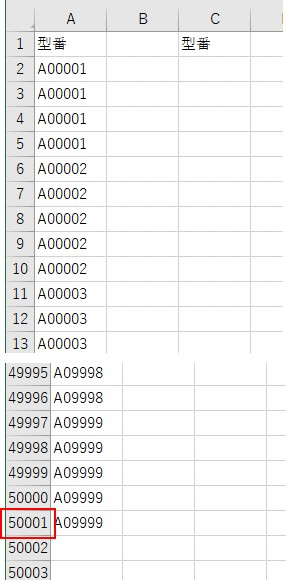 50,001行のデータを用意