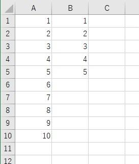 A列とB列に値を入力しておきます