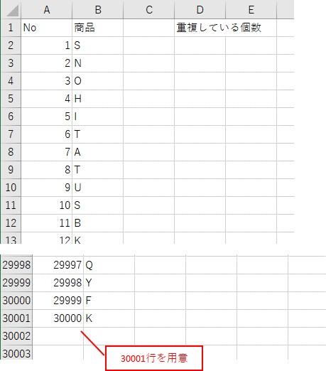 30001行のデータを用意しました