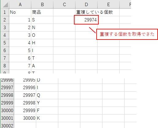 ForとIfで重複するデータのカウントができました