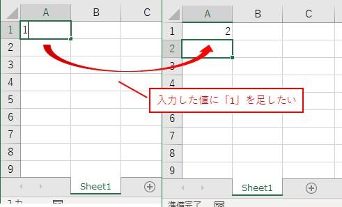 値変更時のイベントを使って入力した値に「1」を足すVBAコードを作成したいです