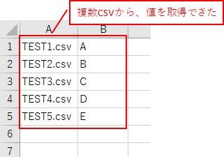 複数のCSVファイルを開いて値を取得した結果