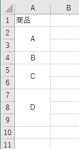 セル結合した表を用意します