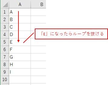 表をループして「E」になったら「Exit For」でループを抜けます