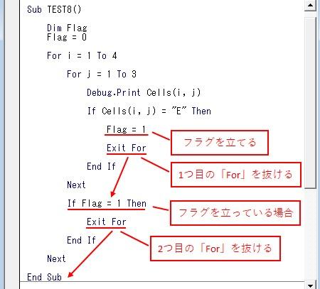 「Exit For」を使う方法では、「フラグ」を使って2つの「For」を抜ける必要があります