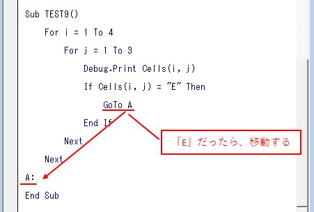 「Goto」を使って「ForとFor」のループを抜けてみます