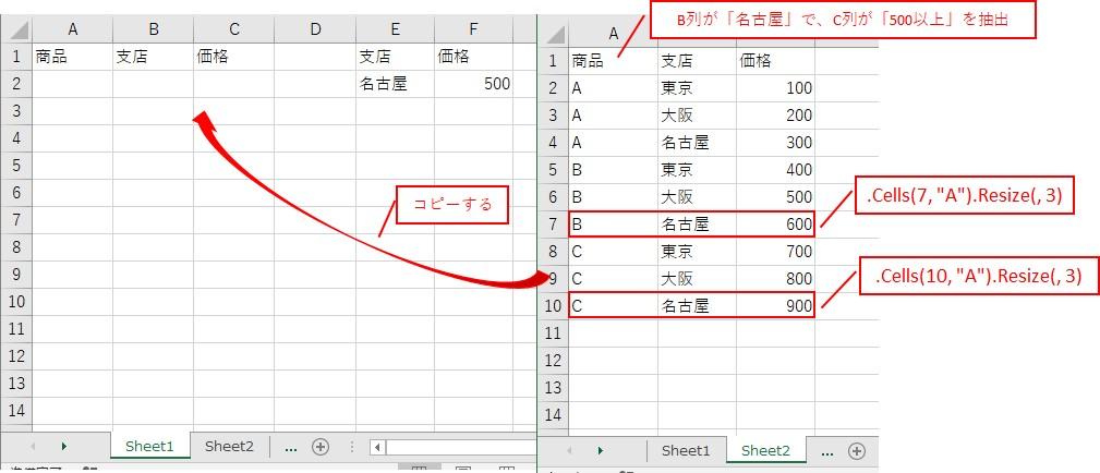 B列が「名古屋」で、C列が「500以上」を抽出します