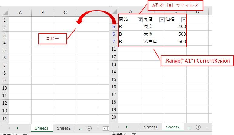 A列を「B」でフィルタして表全体をコピーします