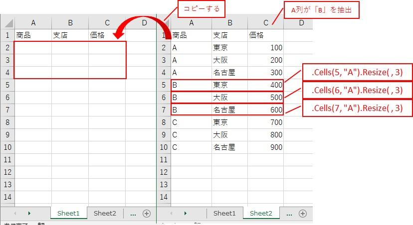 A列が「B」の値を抽出