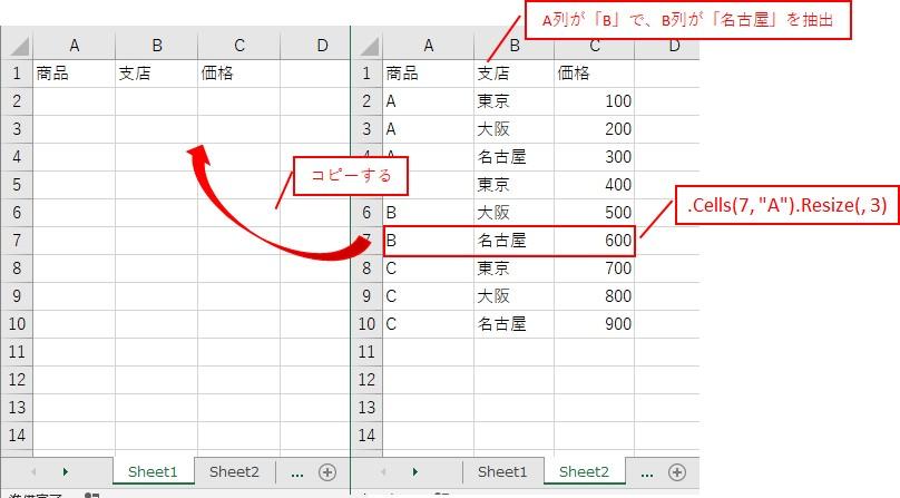 表をループしてA列が「B」で、B列が「名古屋」のセルをコピーしていきます