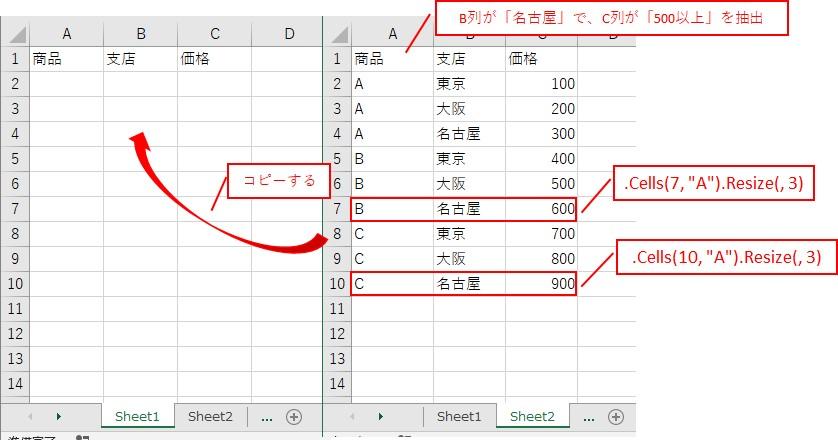 表をループしてB列が「名古屋」で、C列が「500以上」をコピーしていきます